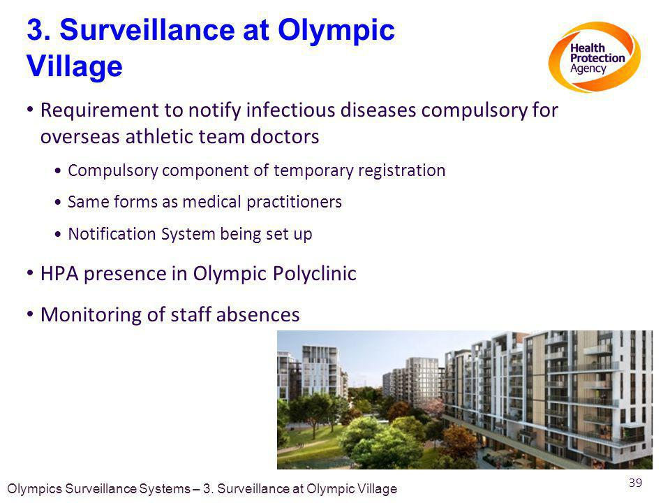 3. Surveillance at Olympic Village
