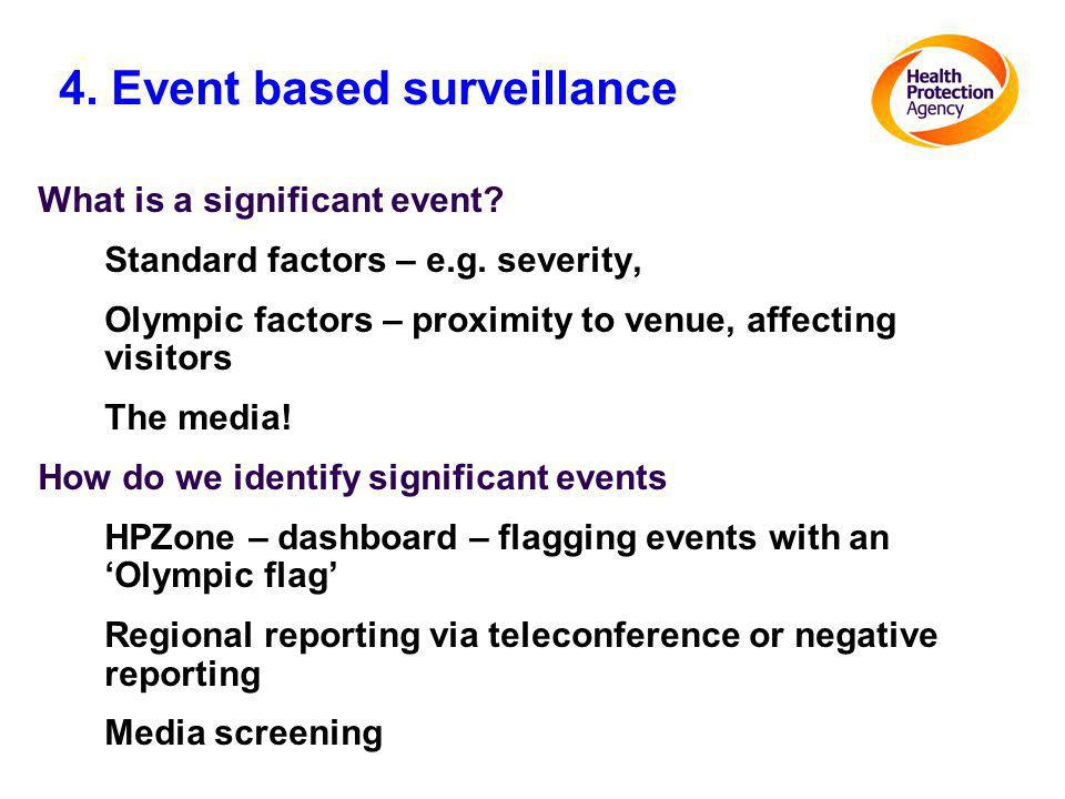 4. Event based surveillance