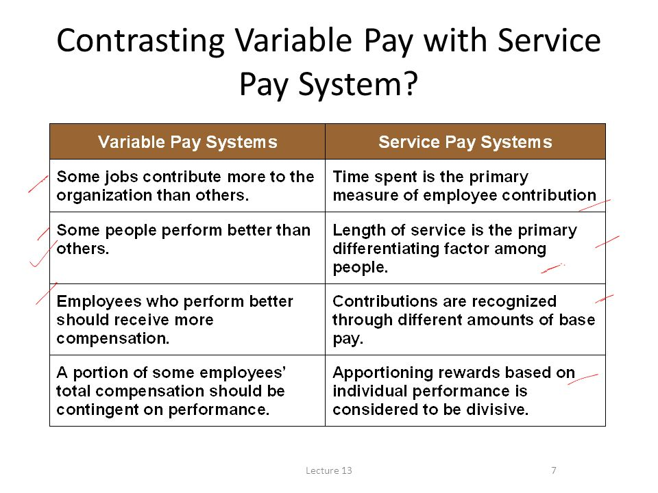 rewarding individual employees through variable pay Any system that relates the rewards of an individual employee to the are variable, separate and not lowest-paid employees in an organisation ceo pay as a.