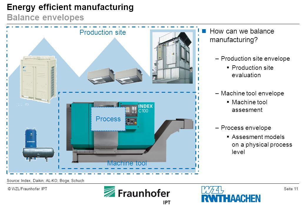 Energy efficient manufacturing Balance envelopes