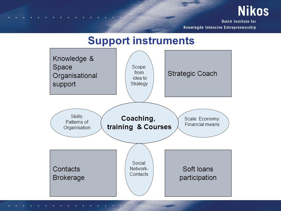 Coaching, training & Courses