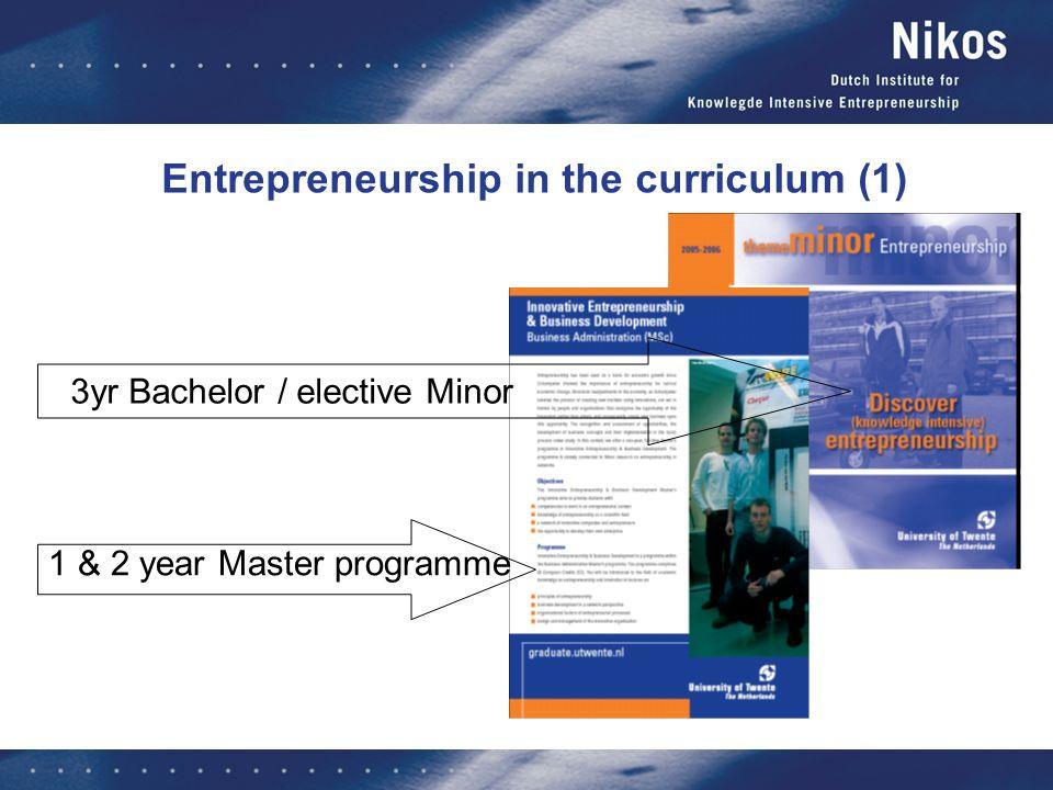Entrepreneurship in the curriculum (1)