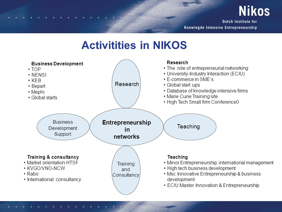 Activitities in NIKOS Entrepreneurship in networks Research Teaching