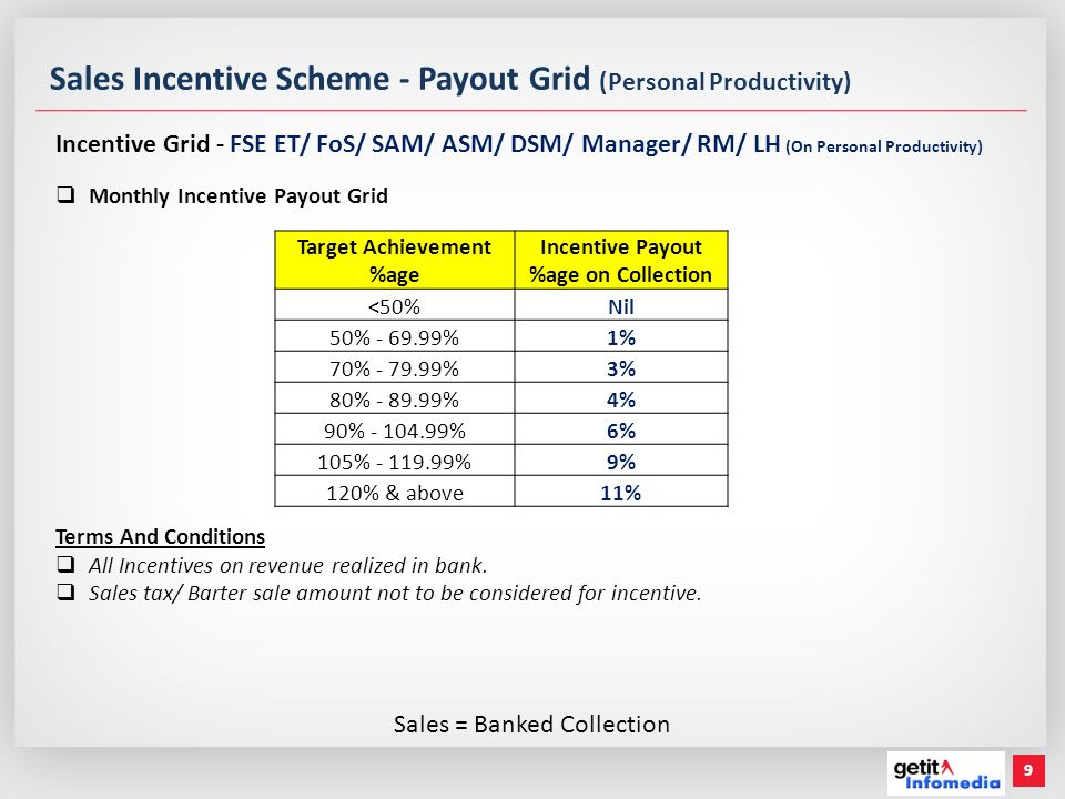 incentive schemes Tax incentives for green industry  1 green technology incentive includes more qualifying activities  tax incentive for green technology project.