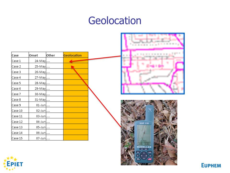 Geolocation Can use GPS or address- shows postcode location Case Onset