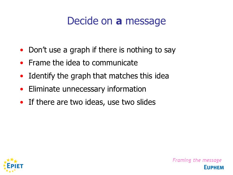 Decide on a message Don't use a graph if there is nothing to say