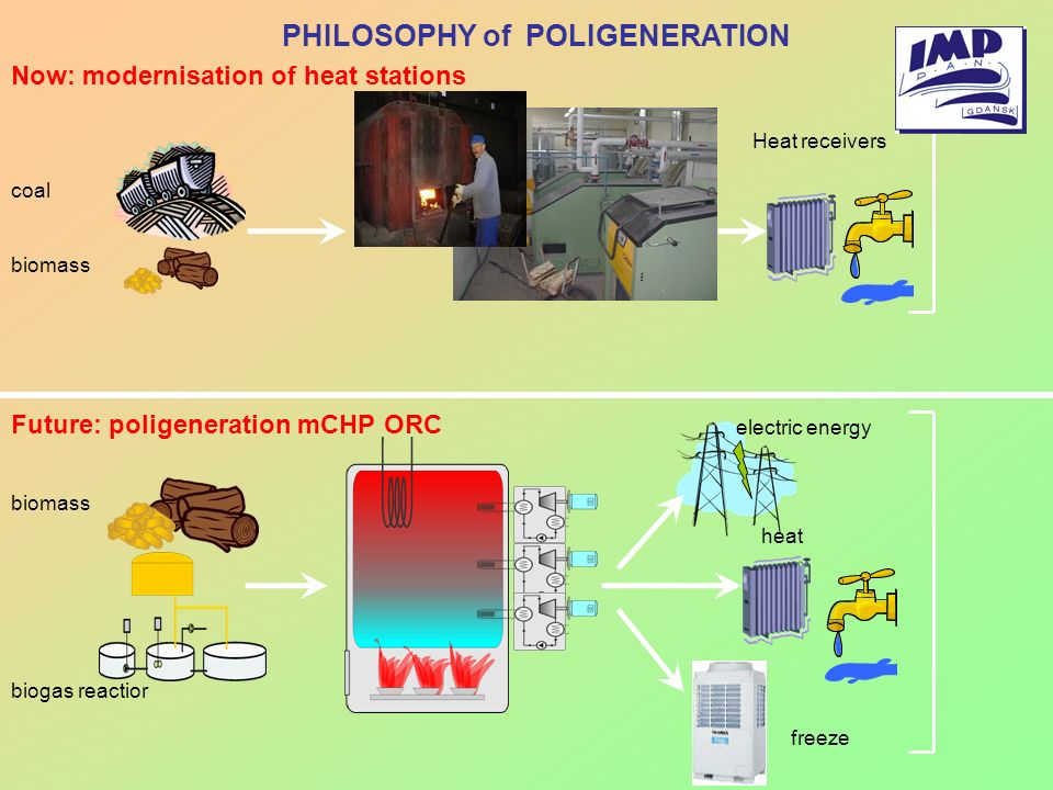 PHILOSOPHY of POLIGENERATION