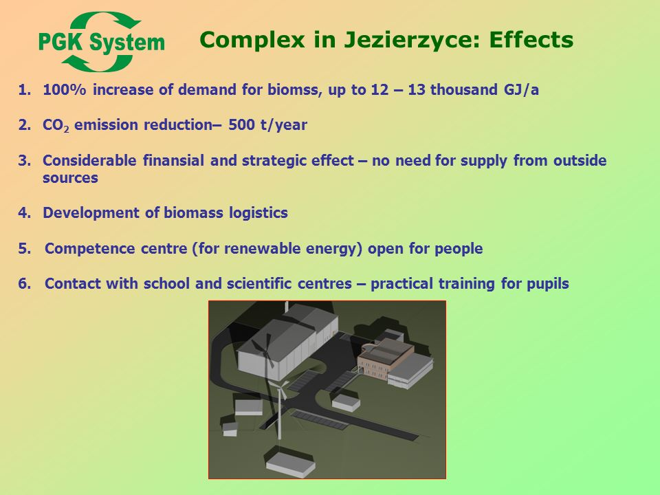 Complex in Jezierzyce: Effects
