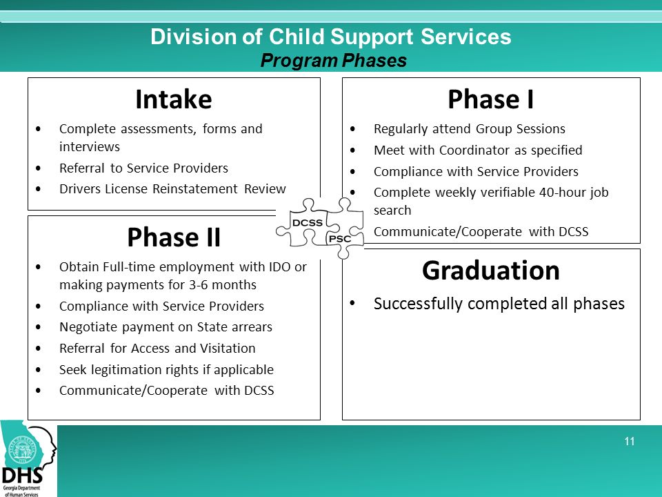Division of Child Support Services - ppt video online download