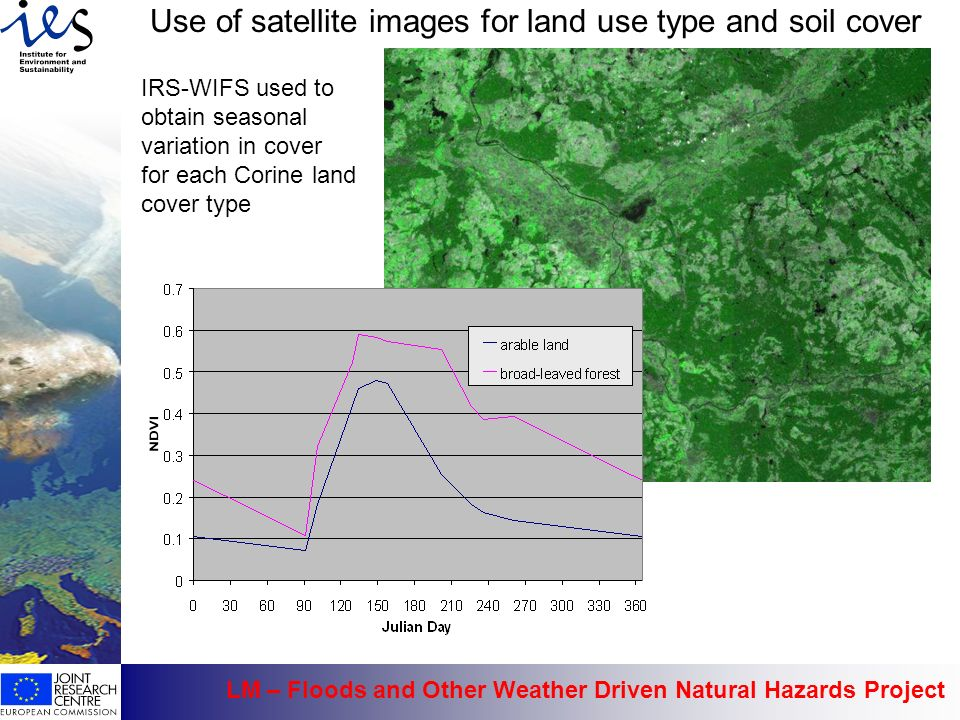 Use of satellite images for land use type and soil cover