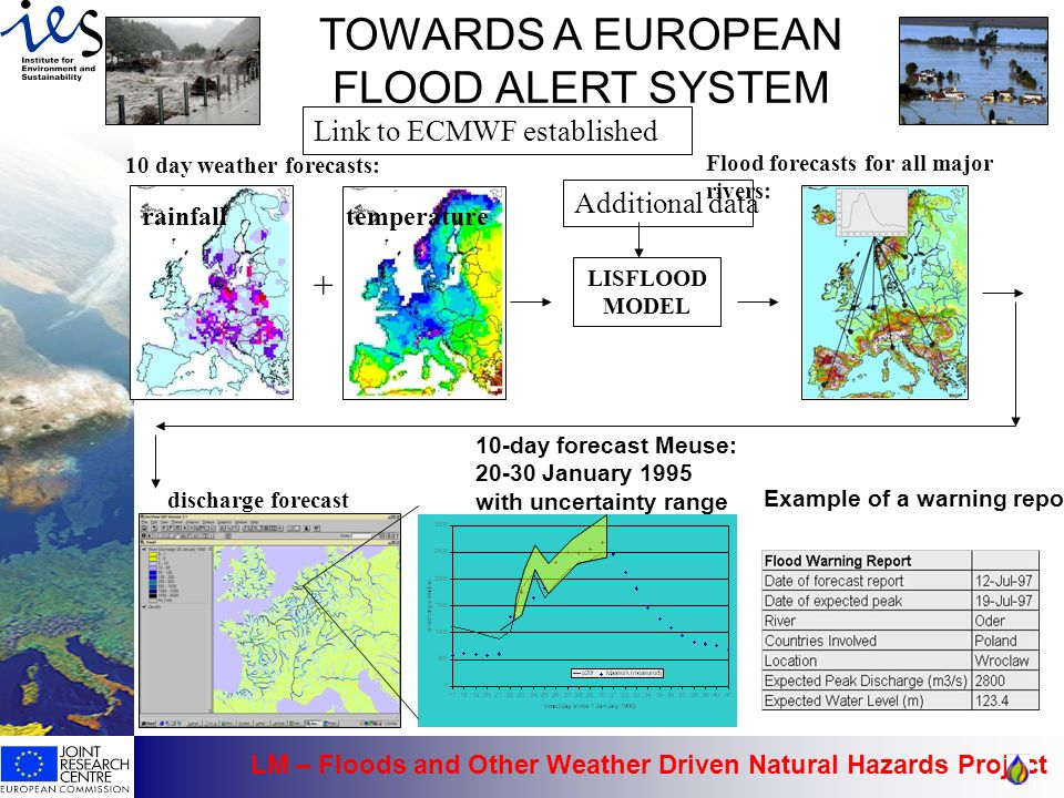 TOWARDS A EUROPEAN FLOOD ALERT SYSTEM