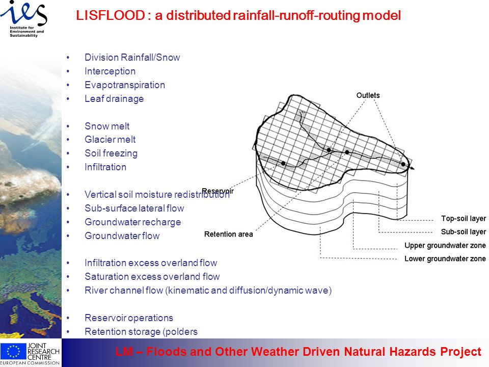 LISFLOOD : a distributed rainfall-runoff-routing model