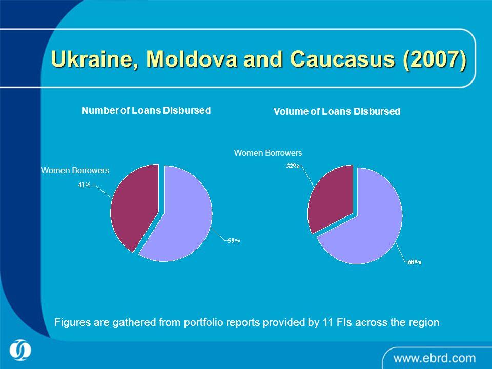 Ukraine, Moldova and Caucasus (2007)