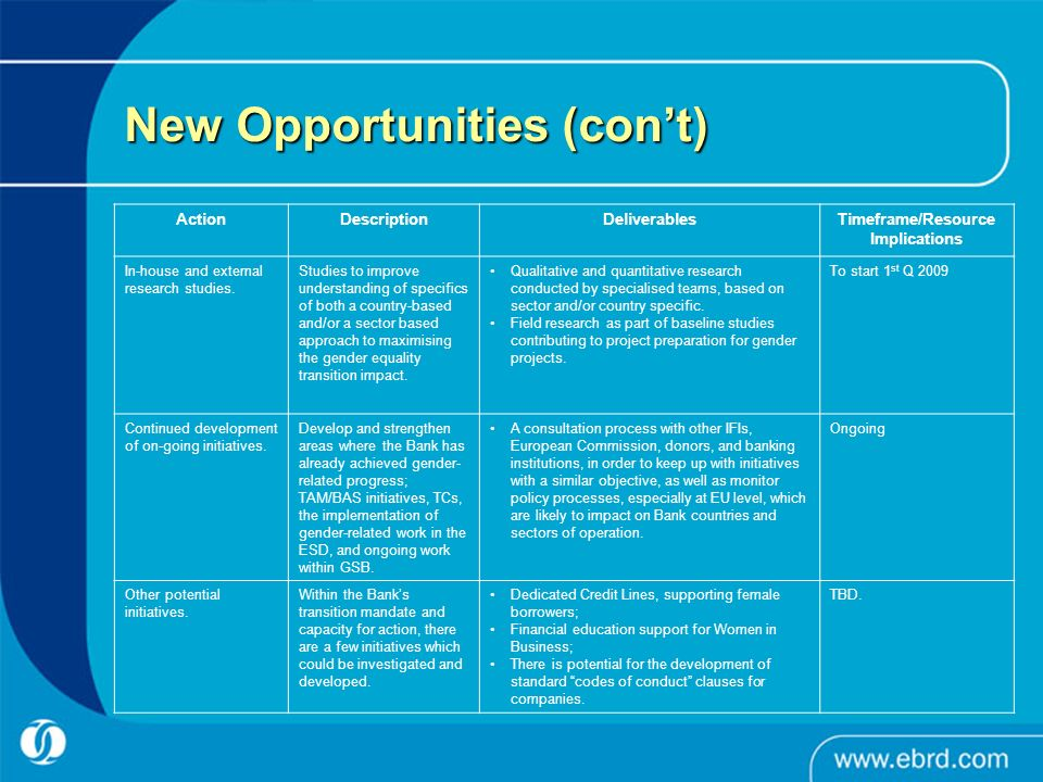 New Opportunities (con't)