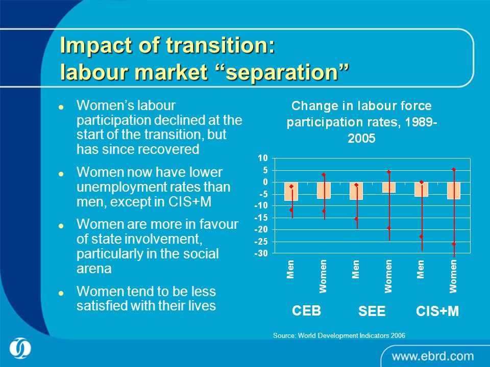 Impact of transition: labour market separation