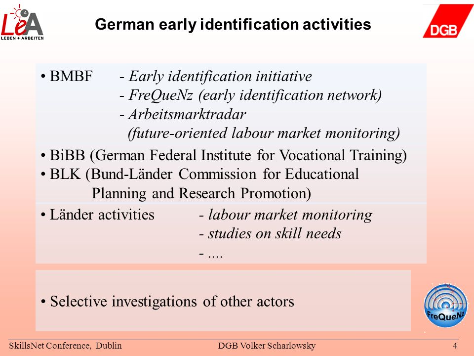 German early identification activities