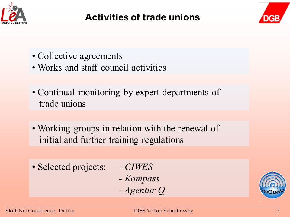 Activities of trade unions
