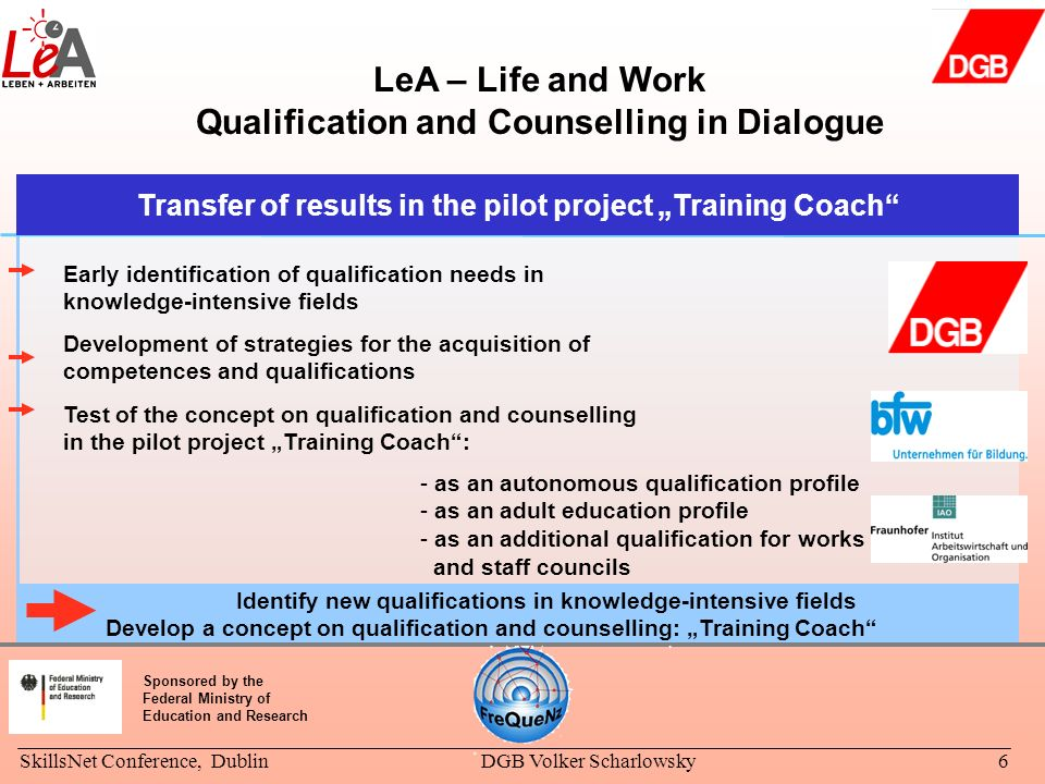 LeA – Life and Work Qualification and Counselling in Dialogue