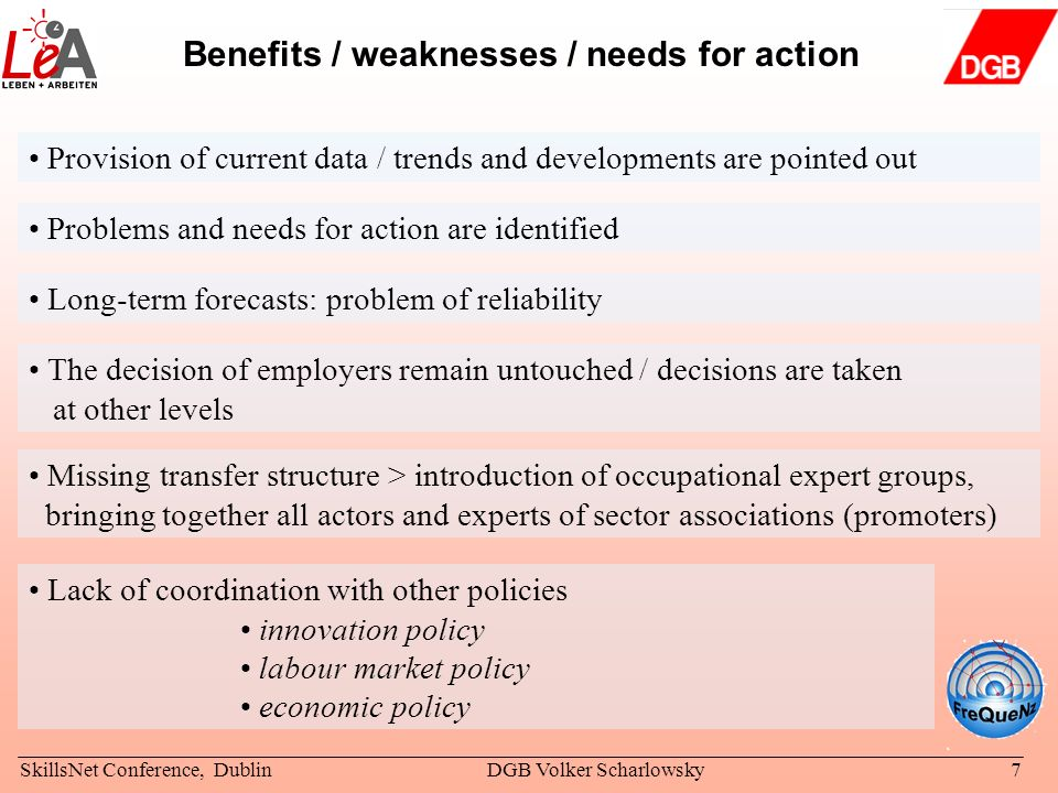 Benefits / weaknesses / needs for action