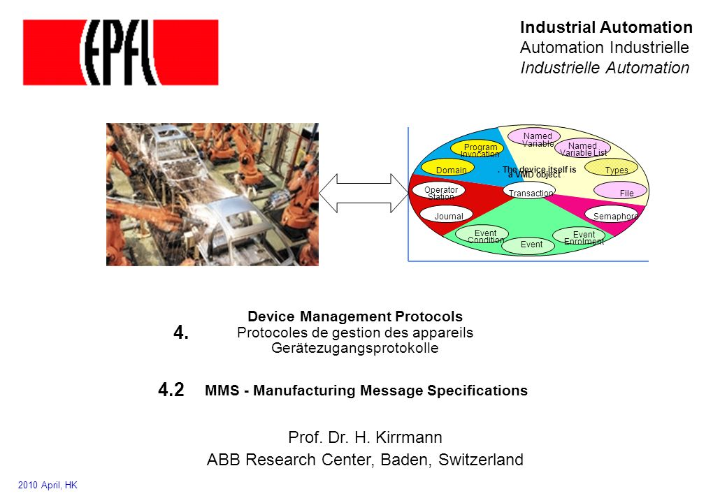 MMS - Manufacturing Message Specifications