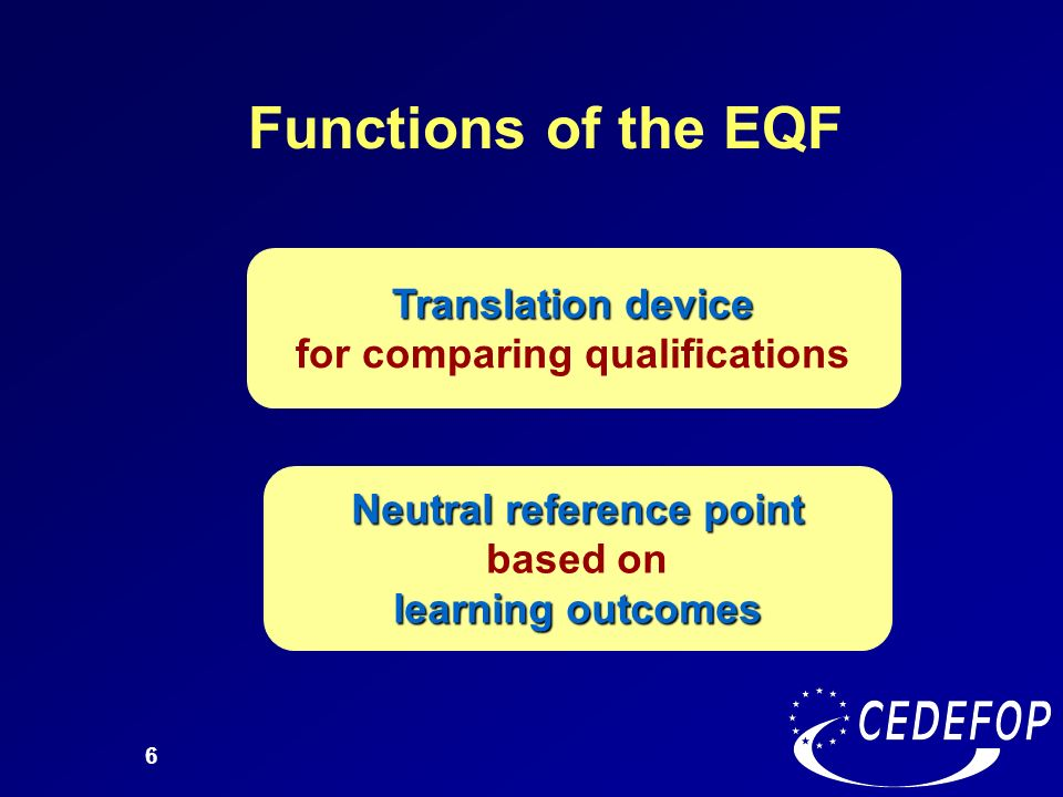 Functions of the EQF Translation device for comparing qualifications