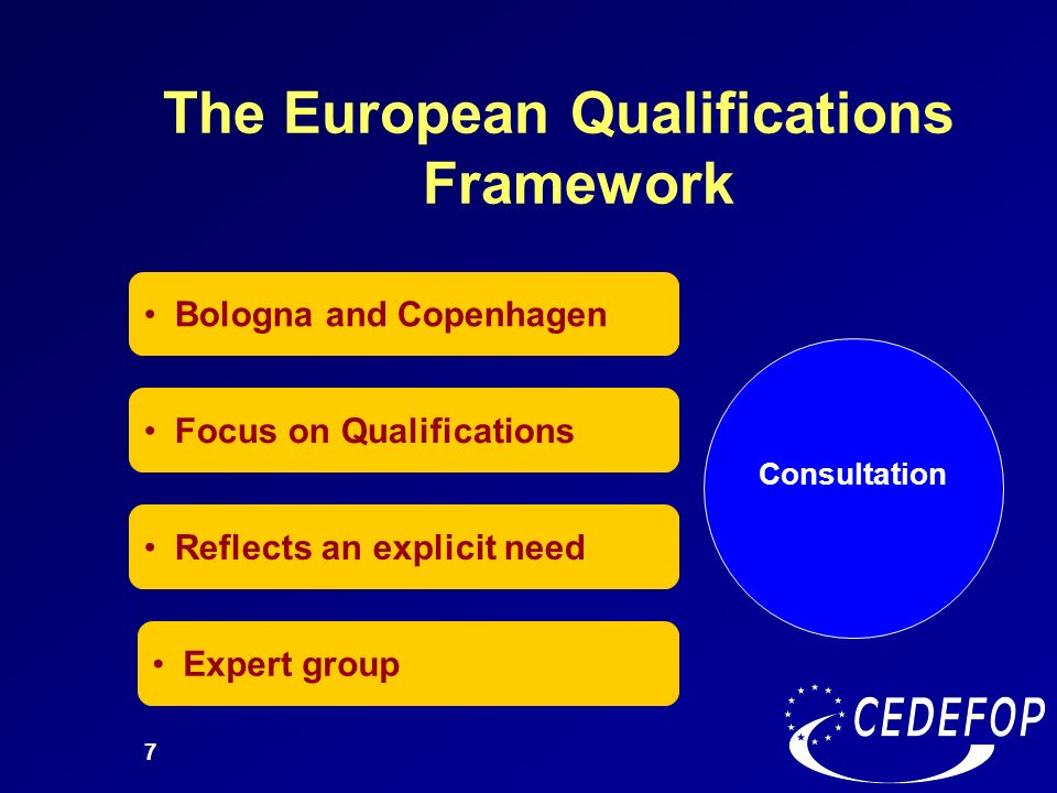 The European Qualifications Framework