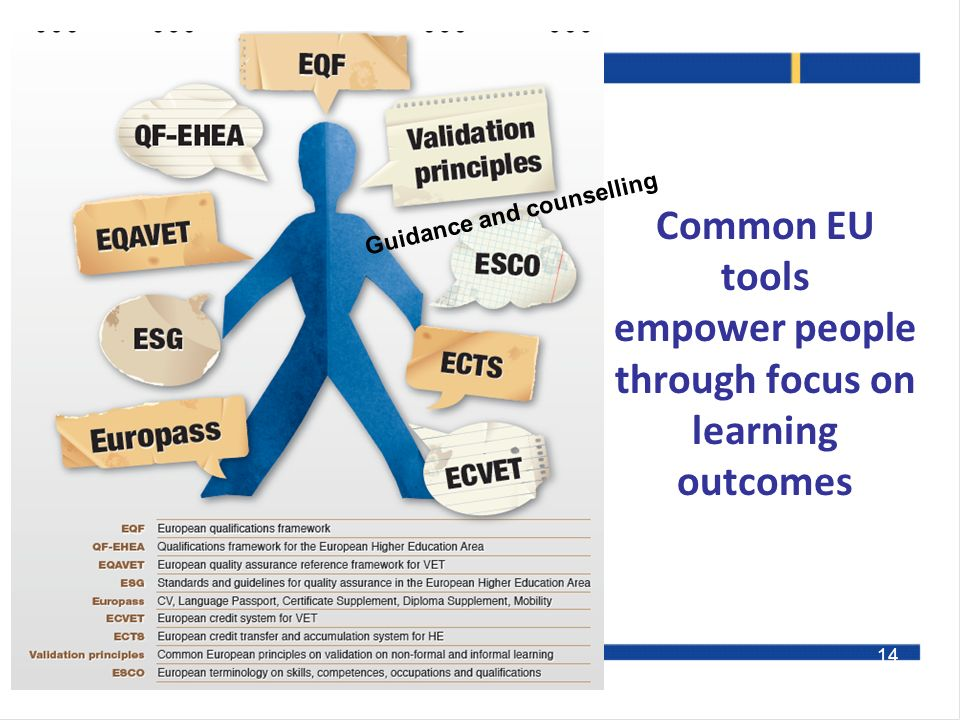 Common EU tools empower people through focus on learning outcomes