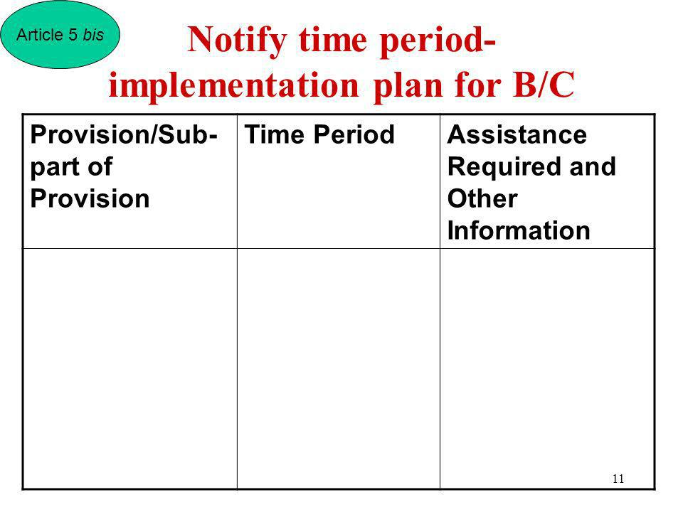 Notify time period- implementation plan for B/C