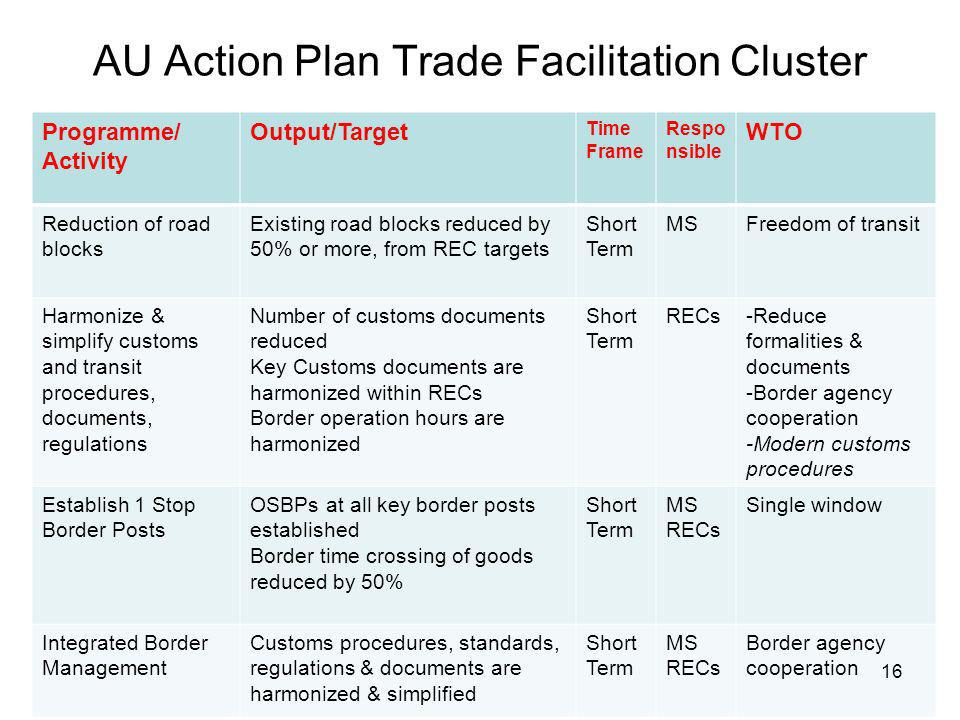 AU Action Plan Trade Facilitation Cluster