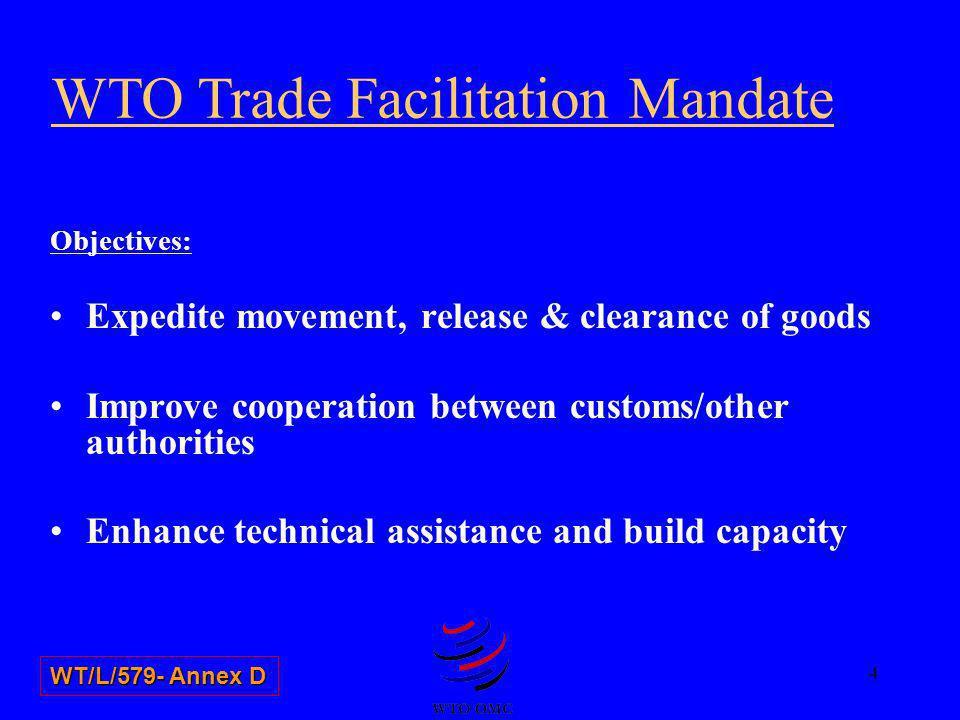 WTO Trade Facilitation Mandate