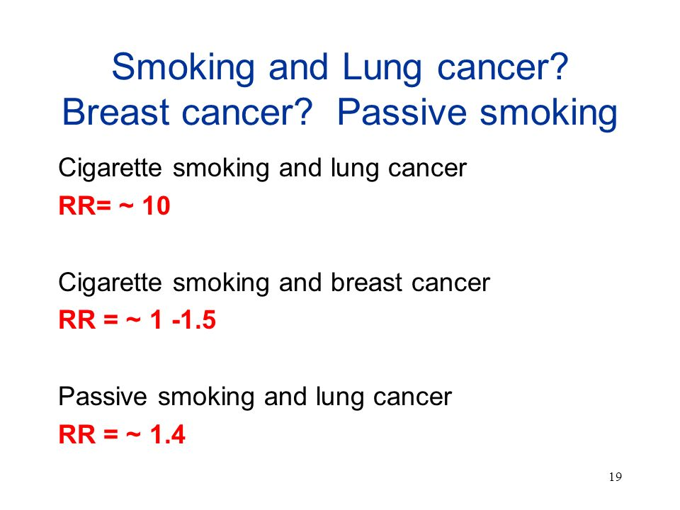 Smoking and Lung cancer Breast cancer Passive smoking