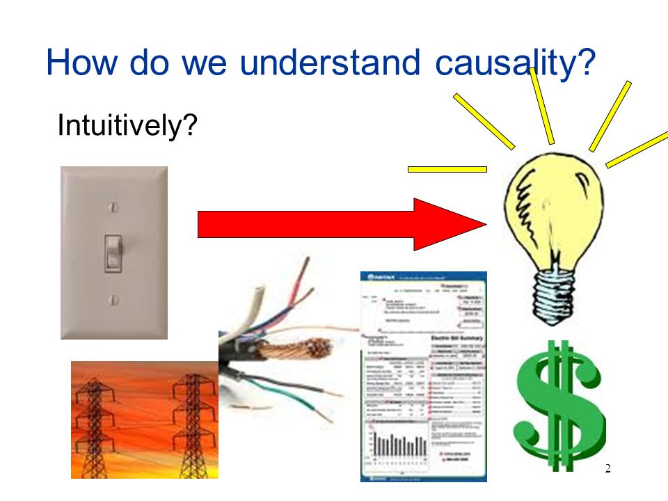 How do we understand causality