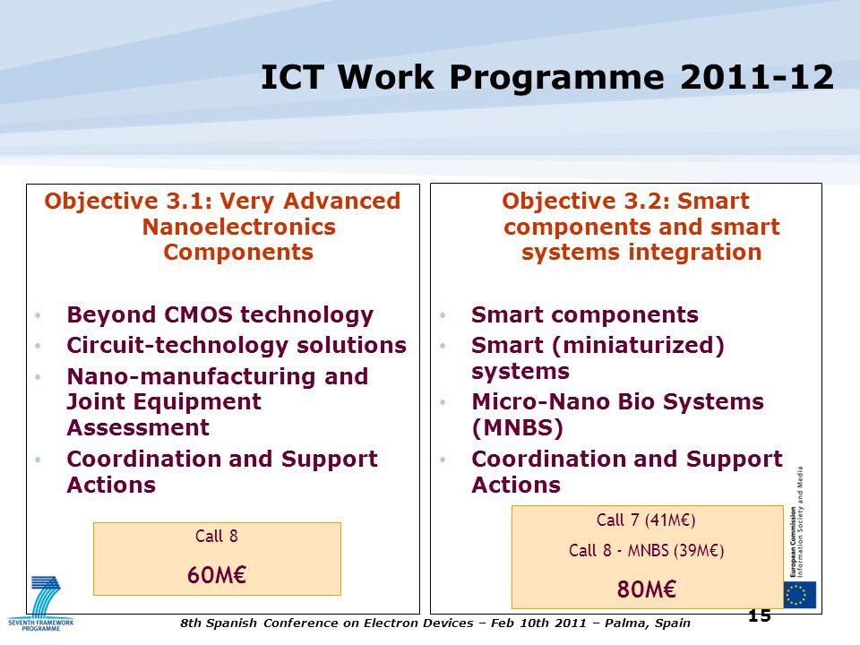 Objective 3.1: Very Advanced Nanoelectronics Components