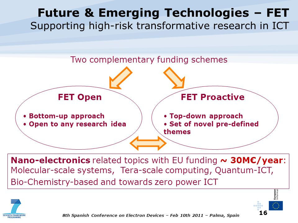 Two complementary funding schemes