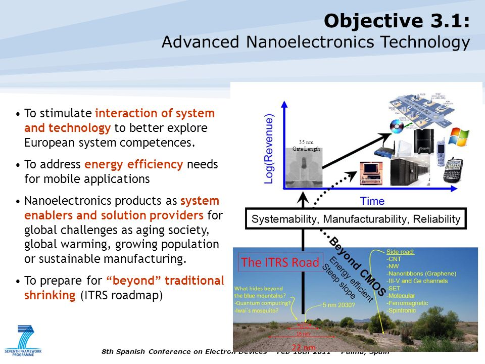 Objective 3.1: Advanced Nanoelectronics Technology