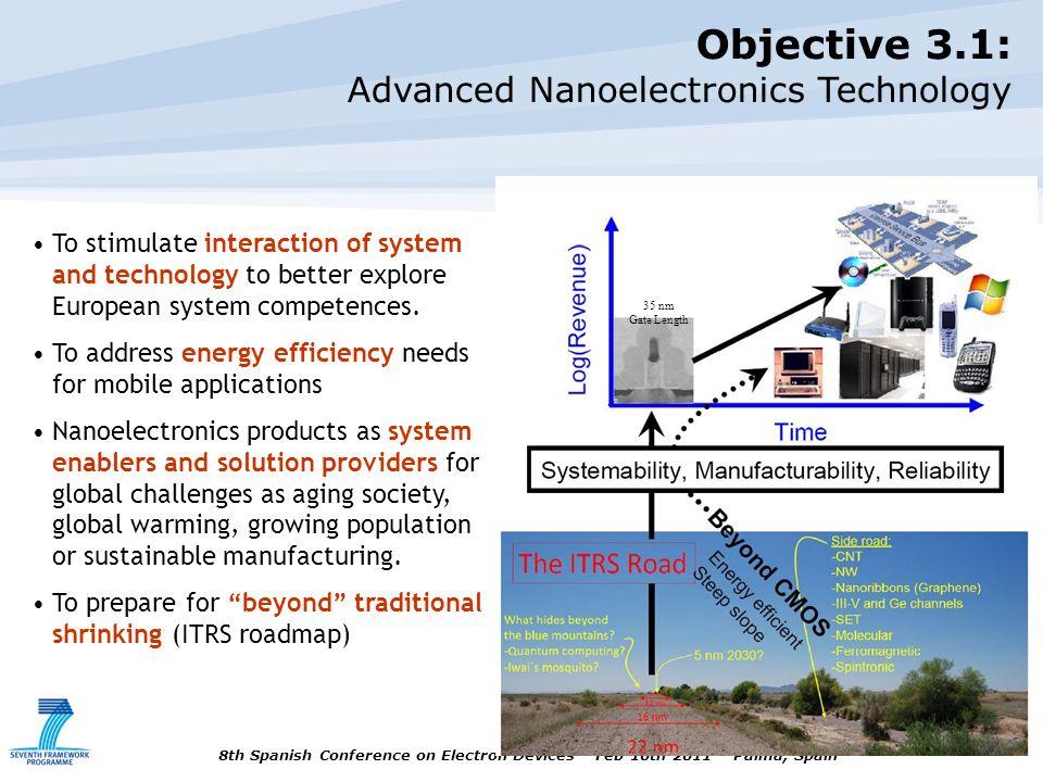 Objective 3.1: Advanced Nanoelectronics Technology