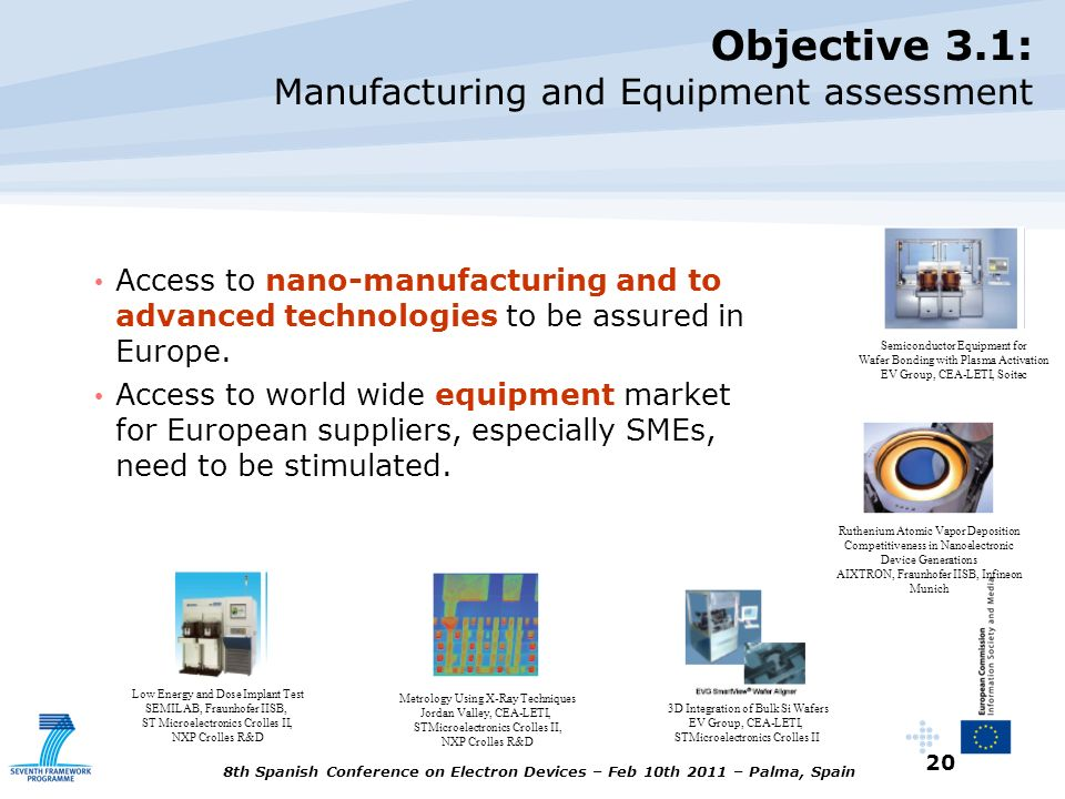 Objective 3.1: Manufacturing and Equipment assessment