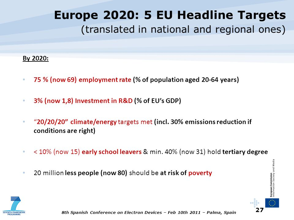 Europe 2020: 5 EU Headline Targets (translated in national and regional ones)