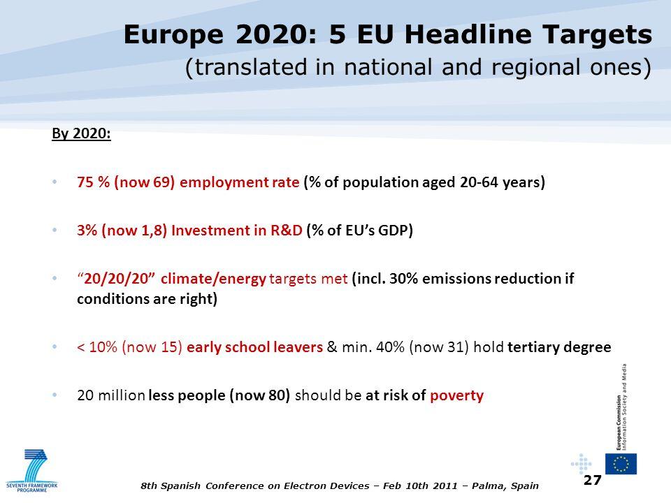 Europe 2020: 5 EU Headline Targets (translated in national and regional ones)