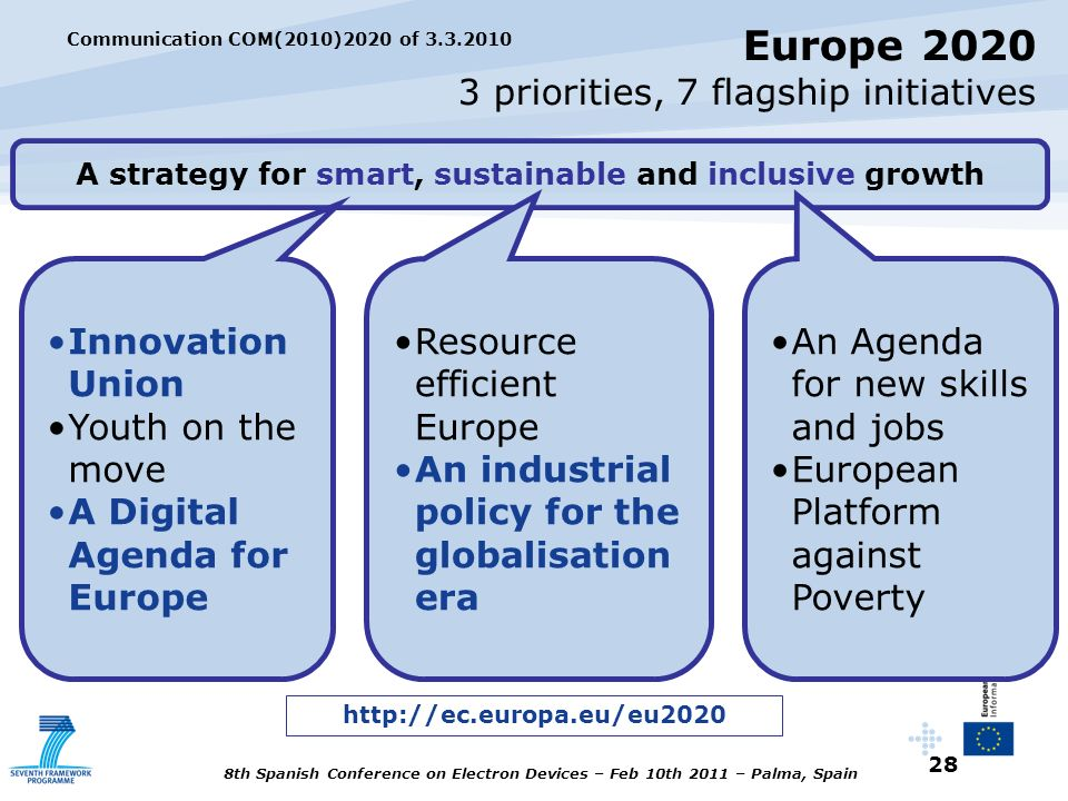 Europe 2020 3 priorities, 7 flagship initiatives