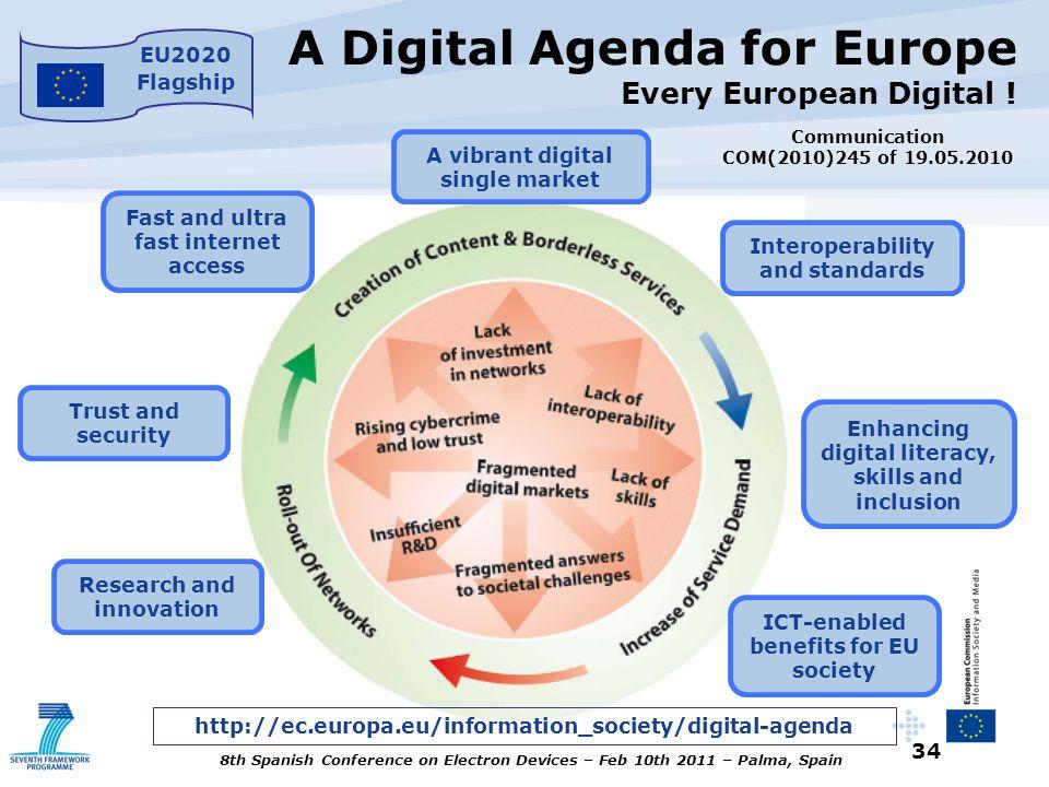 A Digital Agenda for Europe Every European Digital !
