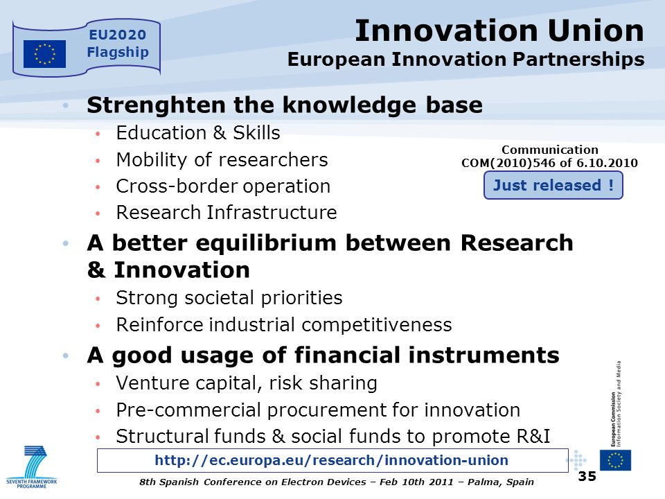 Innovation Union European Innovation Partnerships