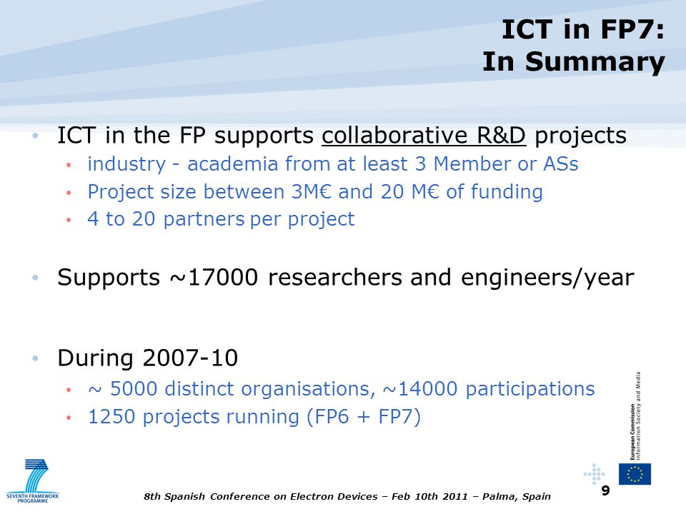 ICT in FP7: In Summary ICT in the FP supports collaborative R&D projects. industry - academia from at least 3 Member or ASs.