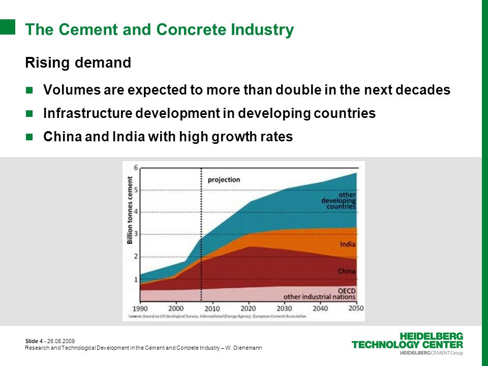 The Cement and Concrete Industry