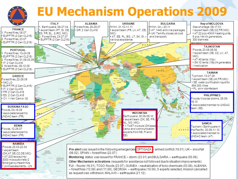 EU Mechanism Operations 2009
