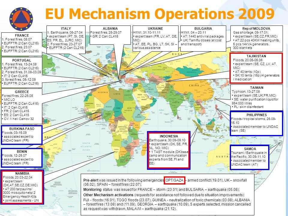 EU Mechanism Operations 2009