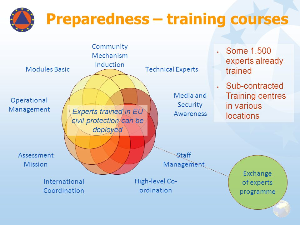 Preparedness – training courses