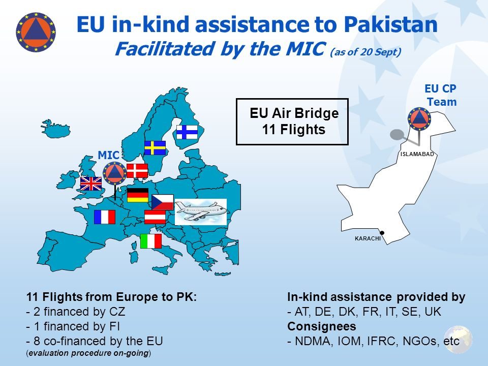 EU in-kind assistance to Pakistan Facilitated by the MIC (as of 20 Sept)
