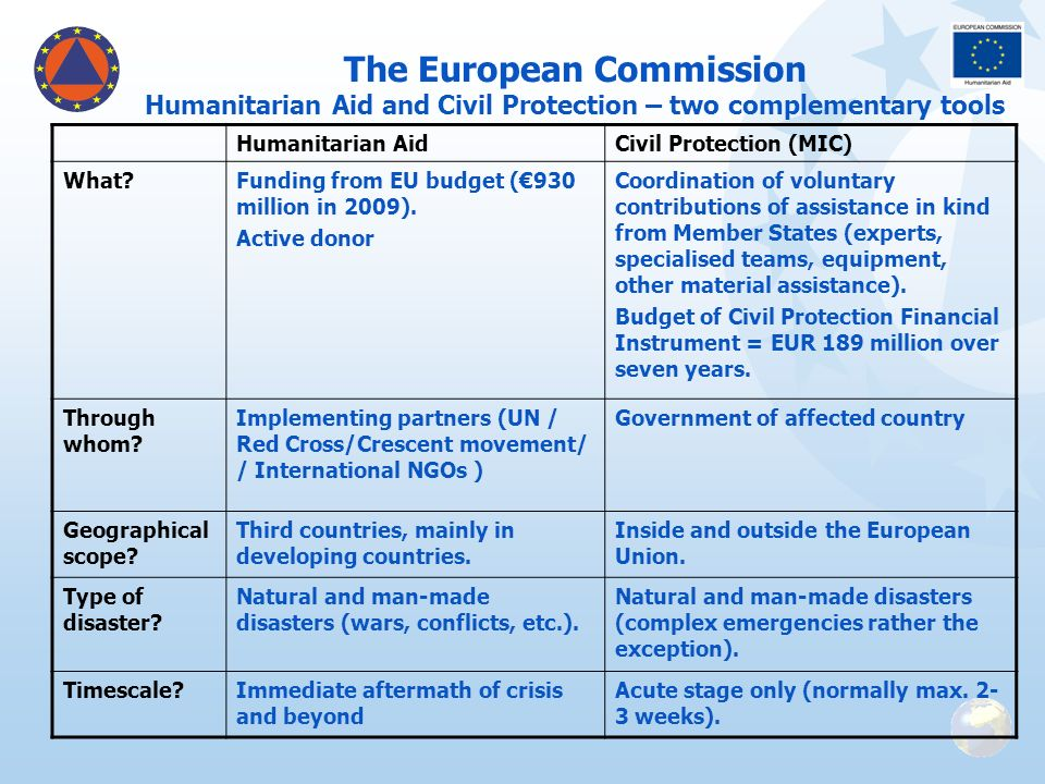 The European Commission Humanitarian Aid and Civil Protection – two complementary tools