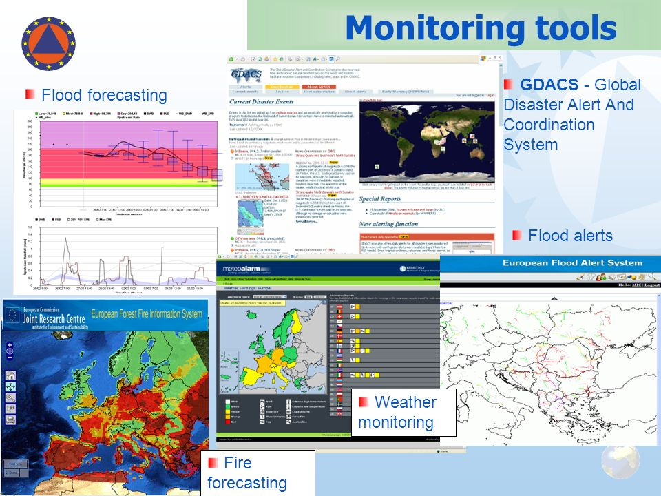 Monitoring tools GDACS - Global Disaster Alert And Coordination System